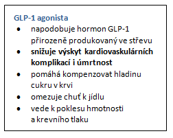 GLP -1 agonista